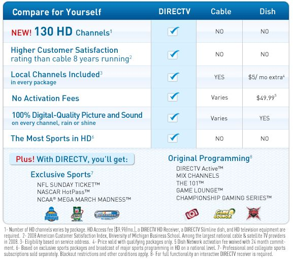 updating direct tv dvr with wireless